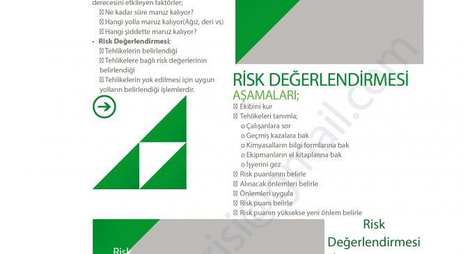 Risk Değerlendirmesi Afiş